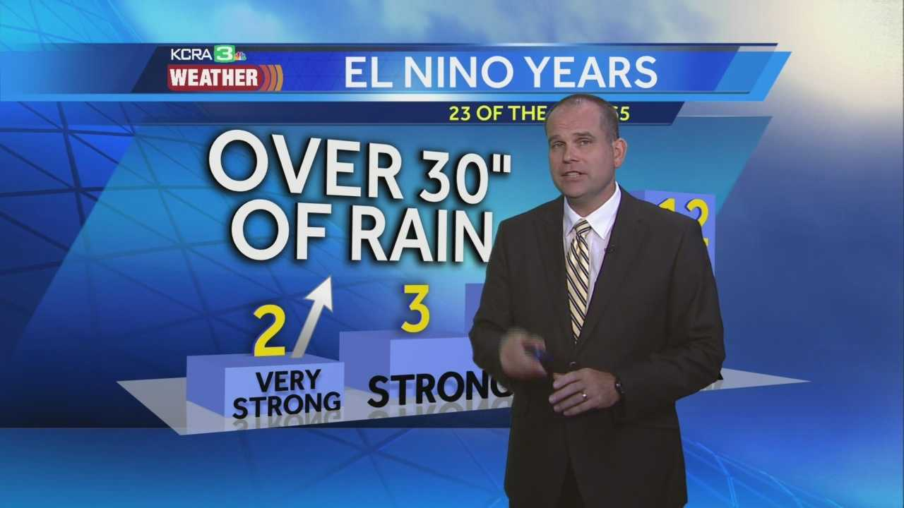 KCRA meteorologist Dirk Verdoorn discusses the latest El Nino projection and what it could mean for Northern California.