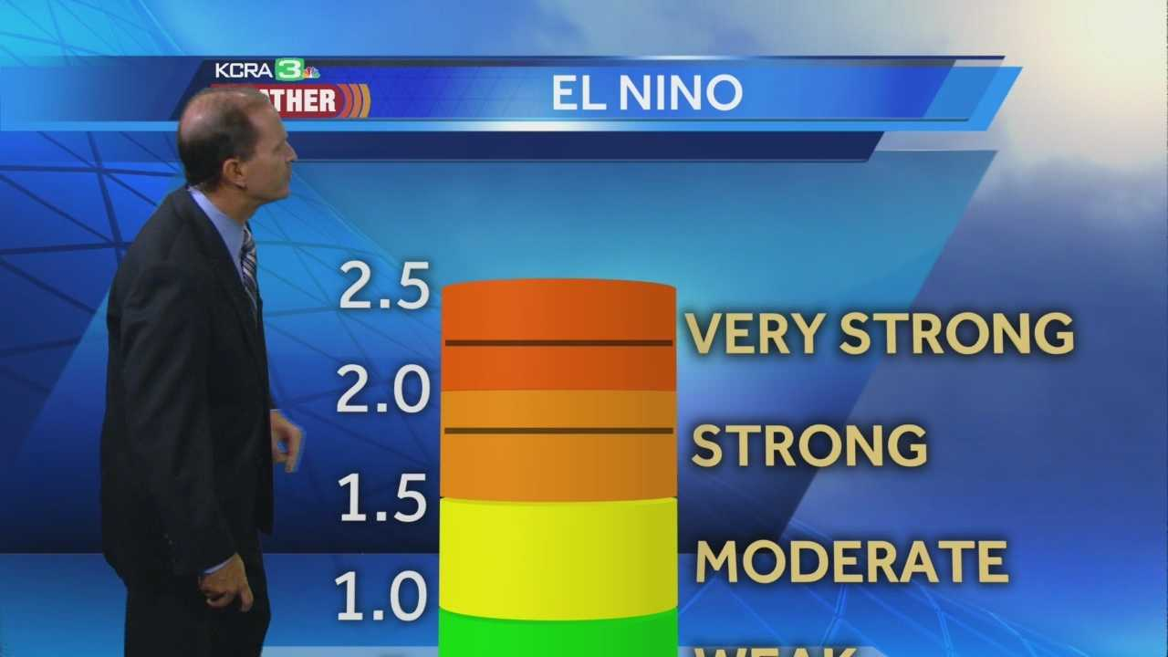 KCRA's Mark Finan discusses the latest El Nino forecast and what it means for Northern California's weather.