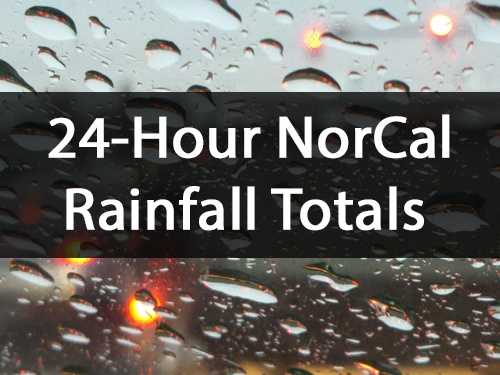 Wondering how much rain Northern California received during the latest storm. Look no further. The KCRA Weather team is breaking down the totals, city by city.