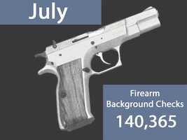 These statistics represent the number of checks initiated through the National Instant Criminal Background Check System (NICS) and not the number of firearms sold in California, according to officials.