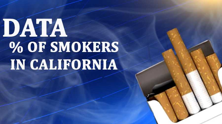 See which California counties have the highest percentage of smokers in this slideshow. Source: countyhealthrankings.org