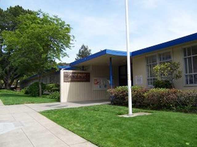 California - Oakland Unified School District scores B+ (88).