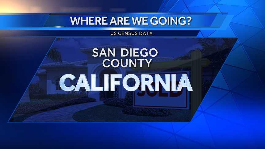 6. San Diego County, Calif.