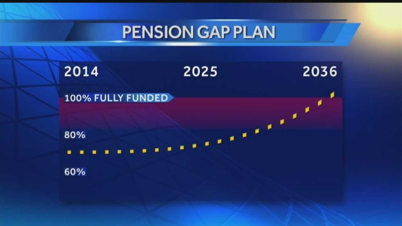 KETV NewsWatch 7's I-Team learned Tuesday Omaha School Employees' Retirement System is underfunded by $450 million.