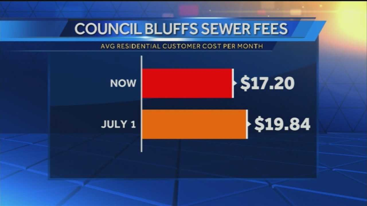 Council Bluffs leaders said they were left with little choice. A budget deep in the red will get a cash infusion with a hike in sanitary sewer fees.