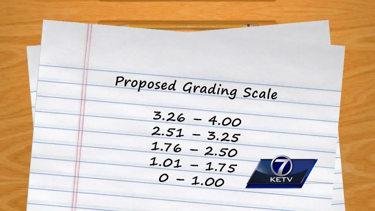 Omaha Public Schools teachers want grading changes, while administrators hope to test the proposal first.