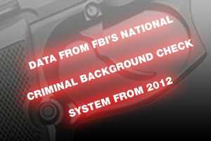 This list is from DailyBeast.com with state data from FBI's National Criminal Background Check System (NICS). The number of background checks was divided by each state's population for the official rankings. According to the Daily Beast states are not consistent with reporting data. Additionally, some states - such as Kentucky - require background checks on concealed weapons.