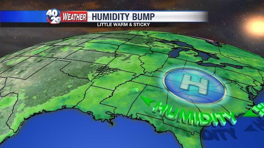 humidity pic