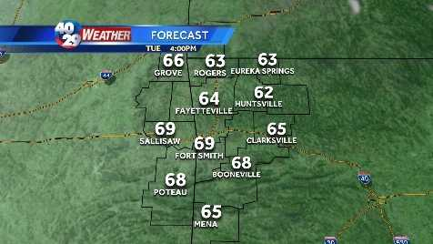 Tuesday looks to be a bit on the warmer side, but the mild weather doesn't look to last.