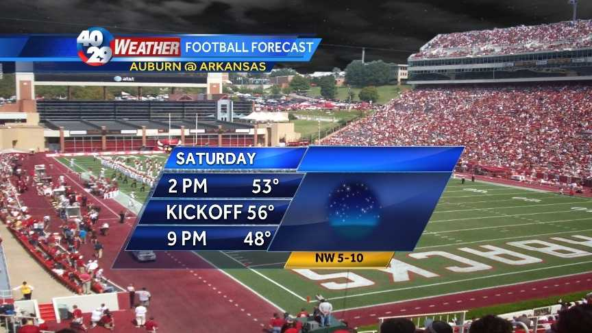 Cool for Saturday and the Razorback game