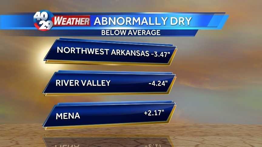 dm drought pic
