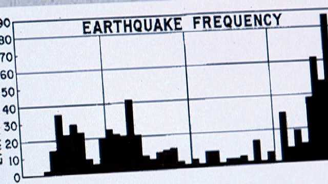 Geologists look for link between earthquakes, wastewater injection sites in Oklahoma