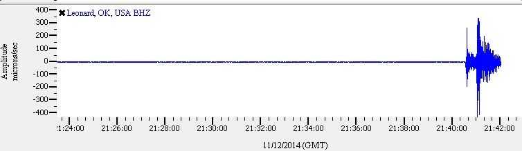 A seismograph reading from Leonard, Oklahoma shows when the earthquake hit.