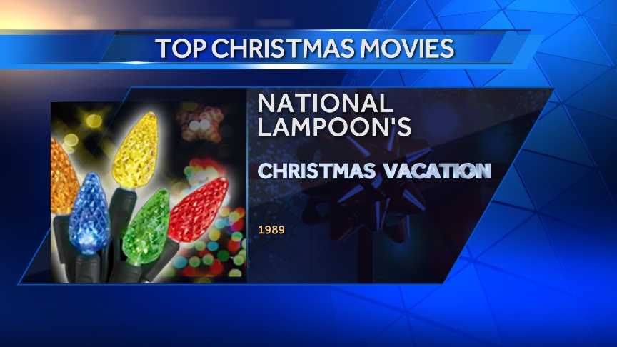 #11 National Lampoon's Christmas Vacation (1989) #3 AMC's Top Christmas Movies&#x3B; #16 TimeOut's Best Christmas Films&#x3B; #12 Top Grossing Christmas Movies from BoxOfficeMojo.com&#x3B;