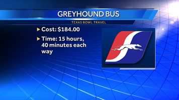 Numbers are from Greyhound's website for a round trip between Fayetteville and Houston.