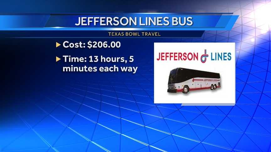 Numbers are from Jefferson Lines' website for a round trip between Fayetteville and Houston.