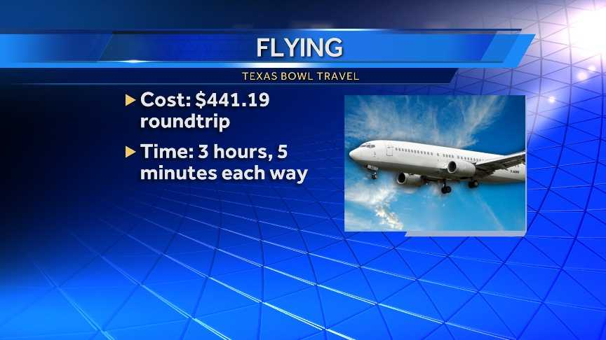 Numbers are from the cheapest flight found on Orbitz if you leave from XNA to Houston on the 28th and return on the 30th.