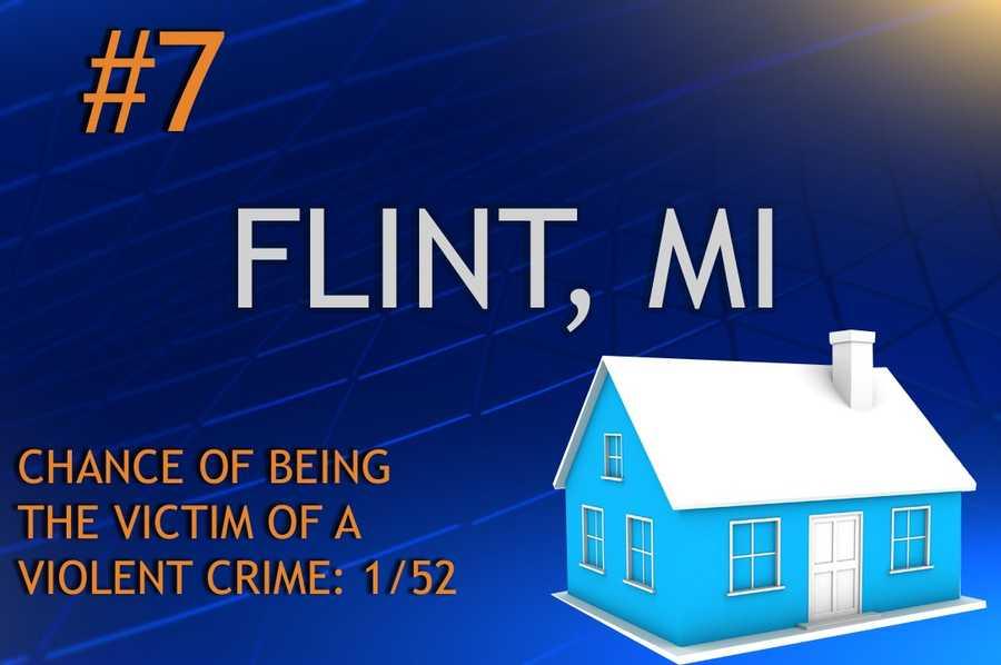 Violent crimes in Flint, MIPopulation 99,763MURDER RAPE ROBBERY ASSAULTREPORT TOTAL481524501,281RATE PER 1,0000.481.524.5112.84