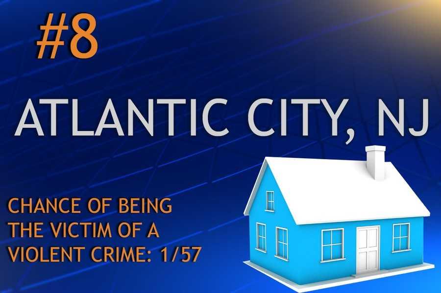 Violent crimes in Atlantic City, NJPopulation 39,551MURDER RAPE ROBBERY ASSAULTREPORT TOTAL313*367306RATE PER 1,0000.080.339.287.74