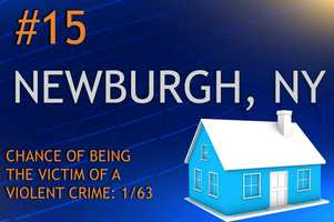 Violent crimes in Newburgh, NYPopulation 28,480MURDER RAPE ROBBERY ASSAULTREPORT TOTAL533*151262RATE PER 1,0000.181.165.309.20