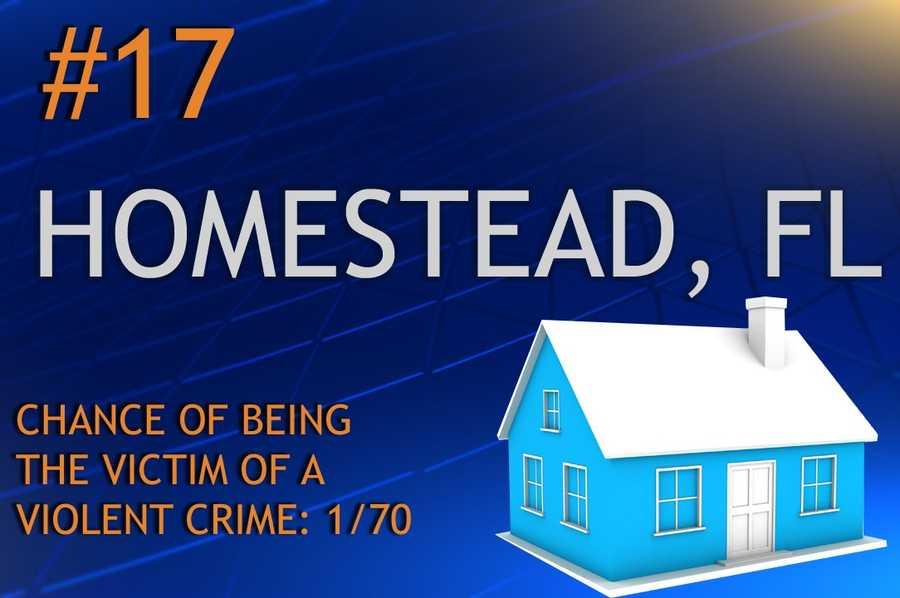 Violent crimes in Homestead, FLPopulation 64,079MURDER RAPE ROBBERY ASSAULTREPORT TOTAL232344544RATE PER 1,0000.030.505.378.49