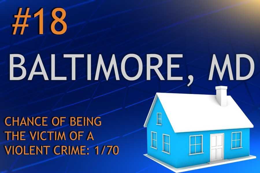 Violent crimes in Baltimore, MDPopulation 622,104MURDER RAPE ROBBERY ASSAULTREPORT TOTAL233422*3,7534,476RATE PER 1,0000.370.686.037.19