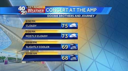 Doobie Concert.jpg