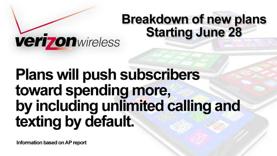 Verizon Wireless is dropping nearly all of its phone plans in favor of pricing schemes that encourage consumers to connect their non-phone devices, like tablets and PCs, to Verizon's network. Click through to see a breakdown. Read more about the plans.