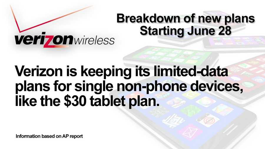 Verizon Wireless' website has a breakdown of the new plan. CLICK HERE to visit their website.