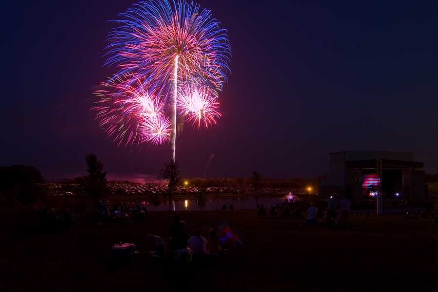 Kansas City is expected to hit a high temperature of 101 this 4th of July (Kearney 4th of July fireworks image by philtunes)