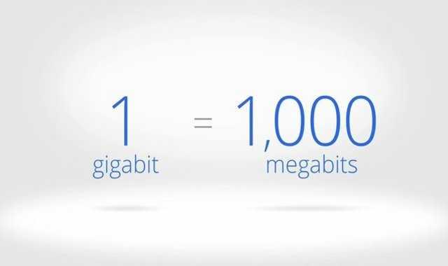 1 gigabit = 1,000 megabits