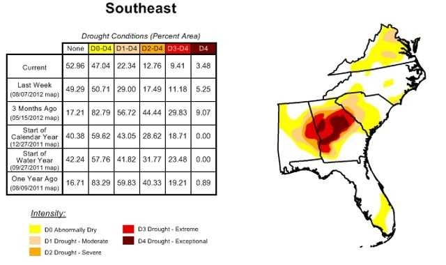 This map shows drought conditions across the southeast.