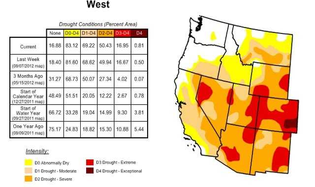 This map shows drought conditions across the western portion of the United States.