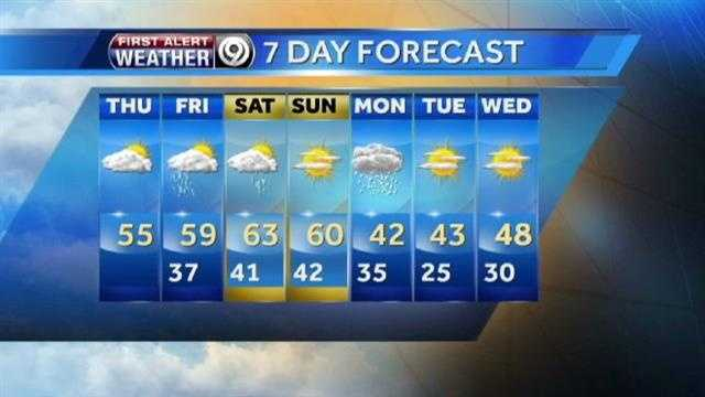 7-day forecast