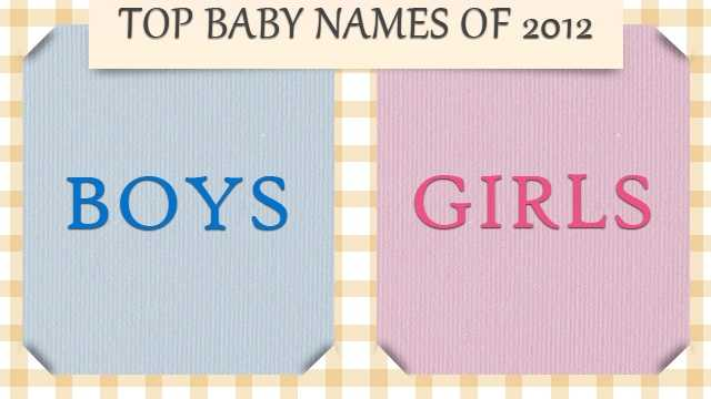 Top baby names of 2012