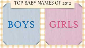 Find out the top 10 baby boys names and top 10 baby girls names of 2012, provided by the Social Security Administration.