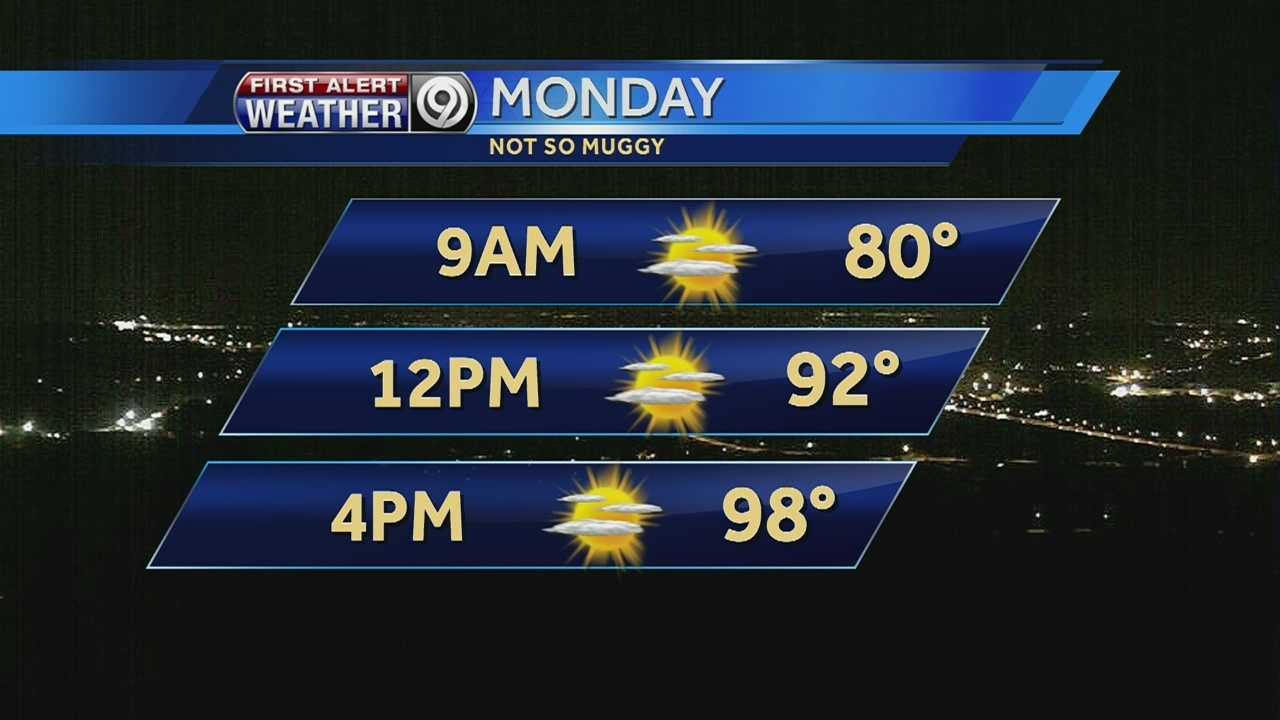 It's all about the heat today and tomorrow in KC. Temperatures hit 100 degrees Sunday and Joel says we'll be flirting with that number today.