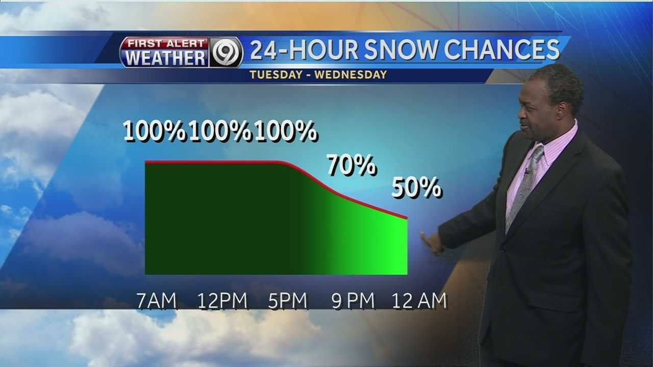 Image Busby - snow percentage