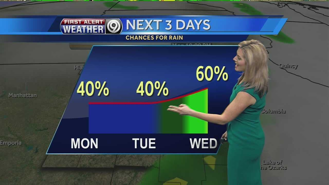 KMBC's Erin Little tells us when we should expect storms this week.