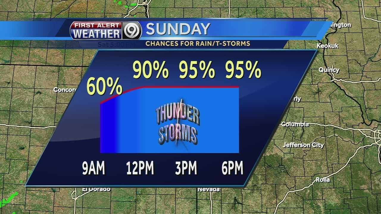 KMBC's Pete Grigsby tells us how much rain we should expect on Sunday and when the storms should arrive.