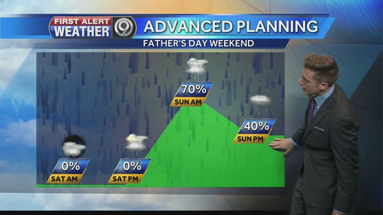 KMBC's Nick Bender tells us when it could rain this weekend.