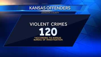 The length of time an offender must be listed on this registry is being debated in court.  These statistics show the current number of offenders listed by the Kansas Bureau of Investigation.  KMBC compared Johnson County (the origin of the court case) to the rest of Kansas.  Click here to search your own address and how many registered offenders live nearby.