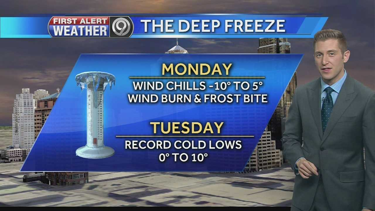 It's been cold for the past few days in Kansas City, but even colder weather is expected for the first part of the work week.