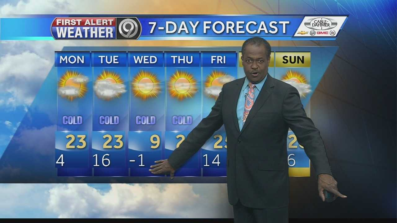 The first full week of 2015 will be a very cold one, with temperatures in Kansas City never expected to climb above the freezing mark and may drop below zero on at least two midweek mornings.