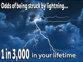 You're much more likely to be struck by lightning in your lifetime than you are to win the lottery.