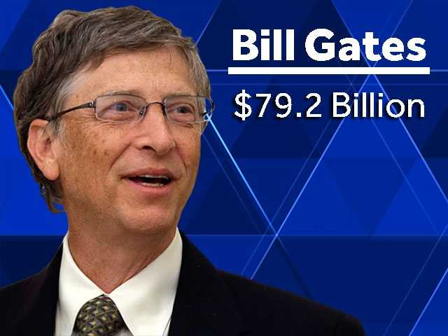 Bill Gates is the richest man in the world. In 2015 he was worth around $79.2 billion. You've still got a long way to go.