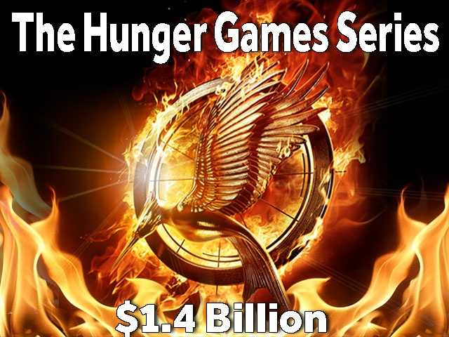 """The entire Hunger Games movie series grossed approximately $1.4 billion domestically. That's all four box office hit movies combined.So you're still doing pretty good.As they say in 'The Hunger Games', """"...may the odds be ever in your favor."""""""