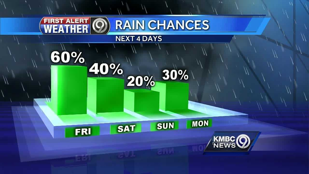 We're not done with the rain yet: KMBC's Neville Miller tells us when more rain will impact the area.
