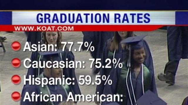 APS speaks on graduation rates