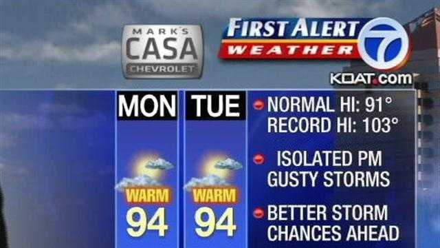 Meterologist Eric Green's weather forecast for New Mexico for July 2, 2012. KOAT Action 7 News.